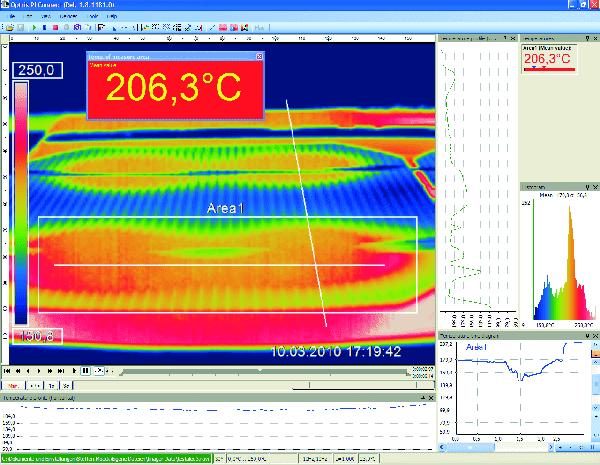 Rozkład temperatury na powierzchni paneli solarnych