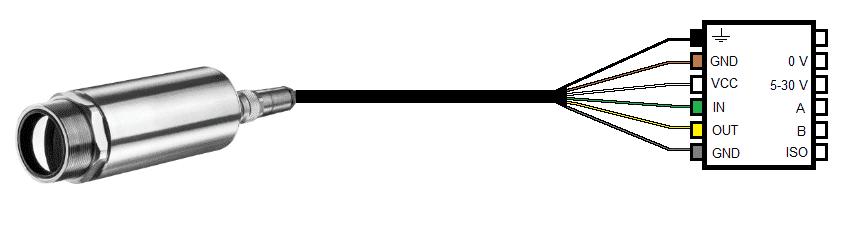 Schemat komunikacji PIF z kamerą Xi80
