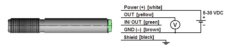 Schemat wyjścia napięciowego w pirometrach CS LT