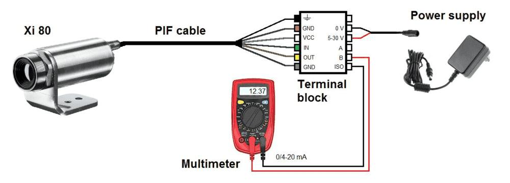 Schemat wyjścia prądowego kamery Xi80