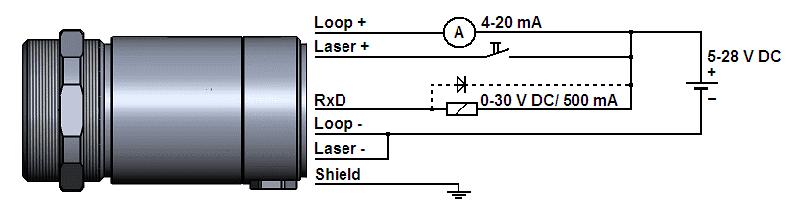 Schemat wyjścia prądowego w pirometrach CSlaser