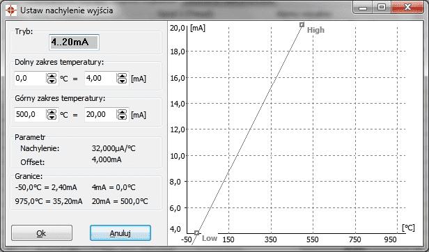 Skalowanie wyjścia analogowego z poziomu oprogramowania