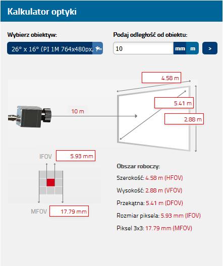 Wymiary obszaru pomiarowego dla optyki OF25