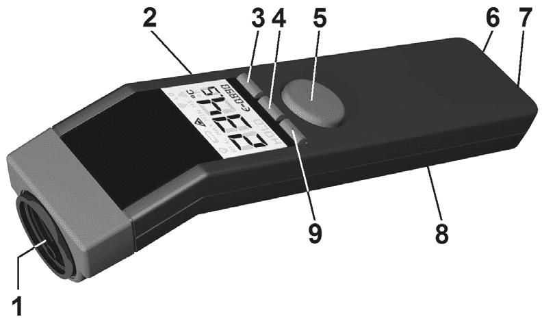 Opis poszczególnych elementów pirometru laserowego Optris MS