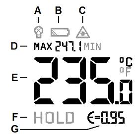 Opis elementów wyświetlacza pirometru Optris Mini Sight