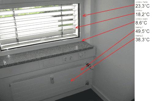Diagnostyka termiczna z wykorzystaniem termometru bezdotykowego